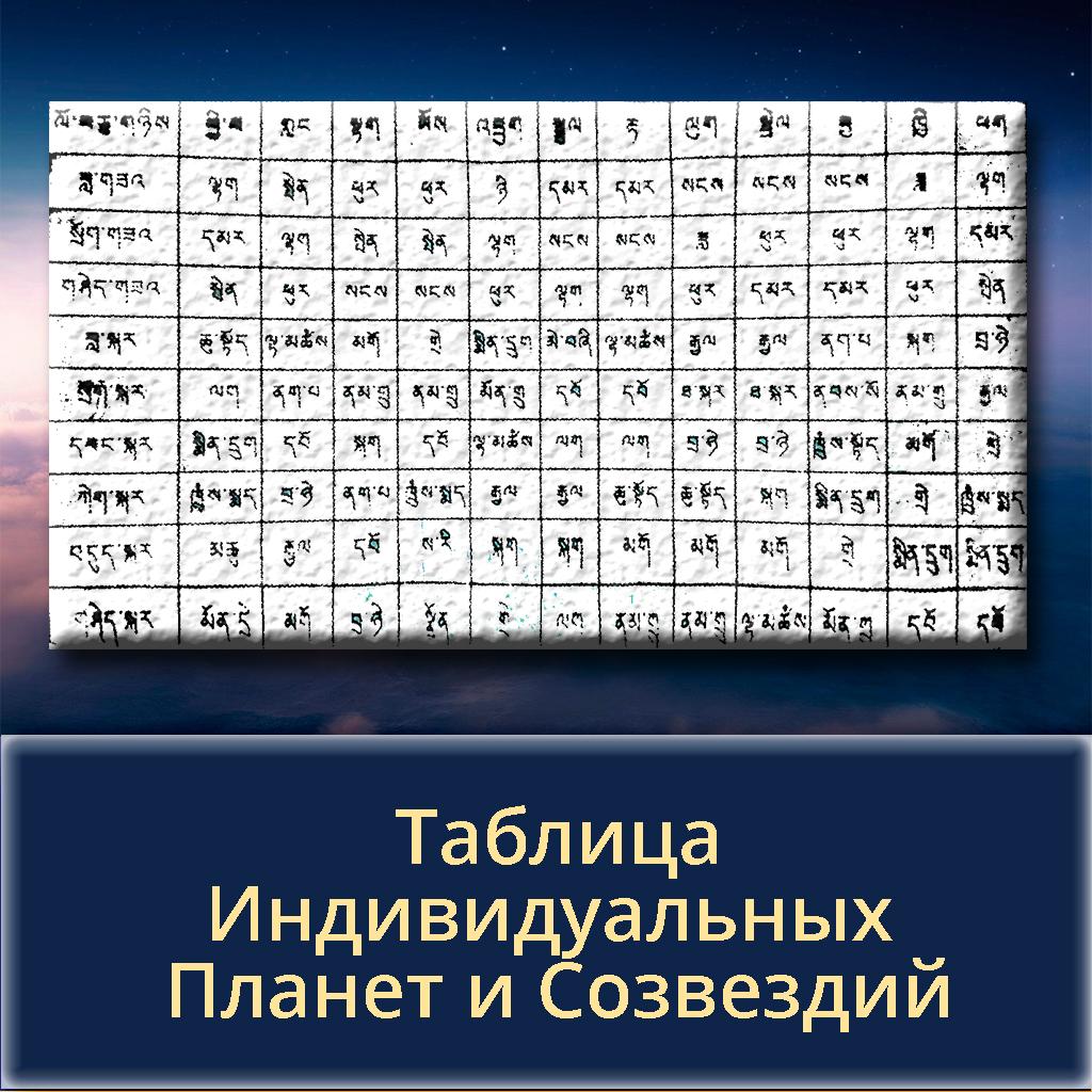 Таблица Индивидуальных Планет и Созвездий.