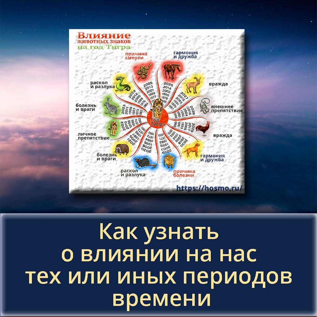 Как узнать о влиянии на нас тех или иных периодов времени с точки зрения Тибетской Астрологии.