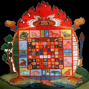 Что способна предсказать Тибетская Астрология?